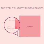 Infográfico das maiores bibliotecas de fotografias (Fonte:1000memories)
